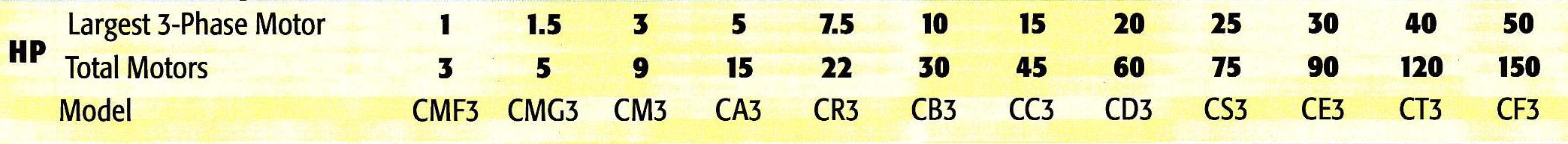 Dyna-phase3