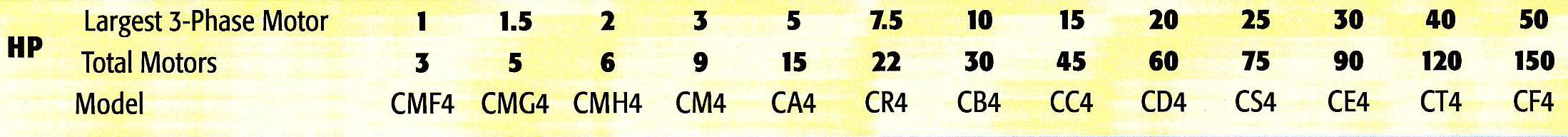 Dyna-phase4